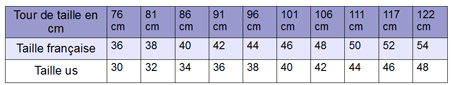taille ceinture correspondance